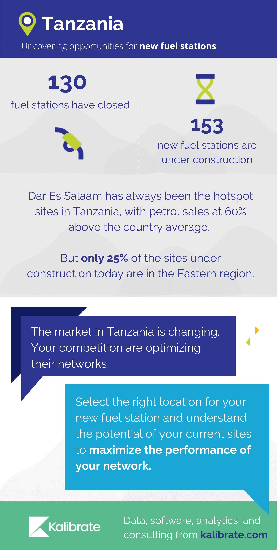 Tanzania fuel retail market insights