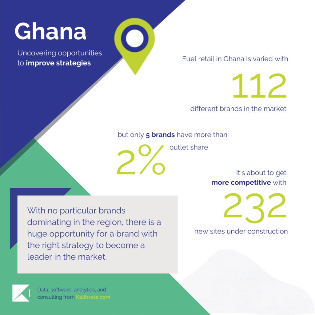 Ghana improve fuel retail strategies
